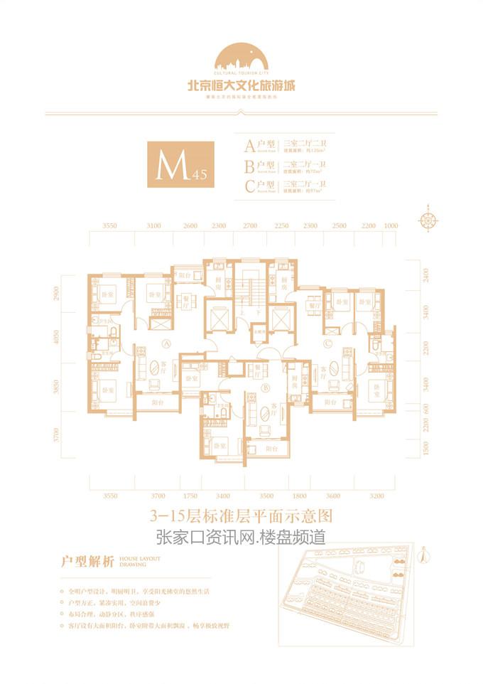 高层 M45# A/B/C户型 78-126㎡(建筑面积)