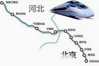 京张高铁通车在即!张家口高铁站周边这4个楼盘不要错过!